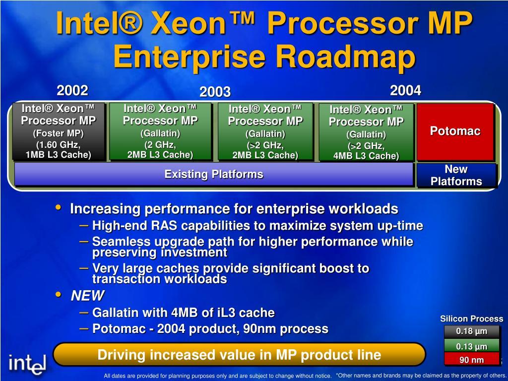 Intel® Xeon™ Processor MP Enterprise Roadmap