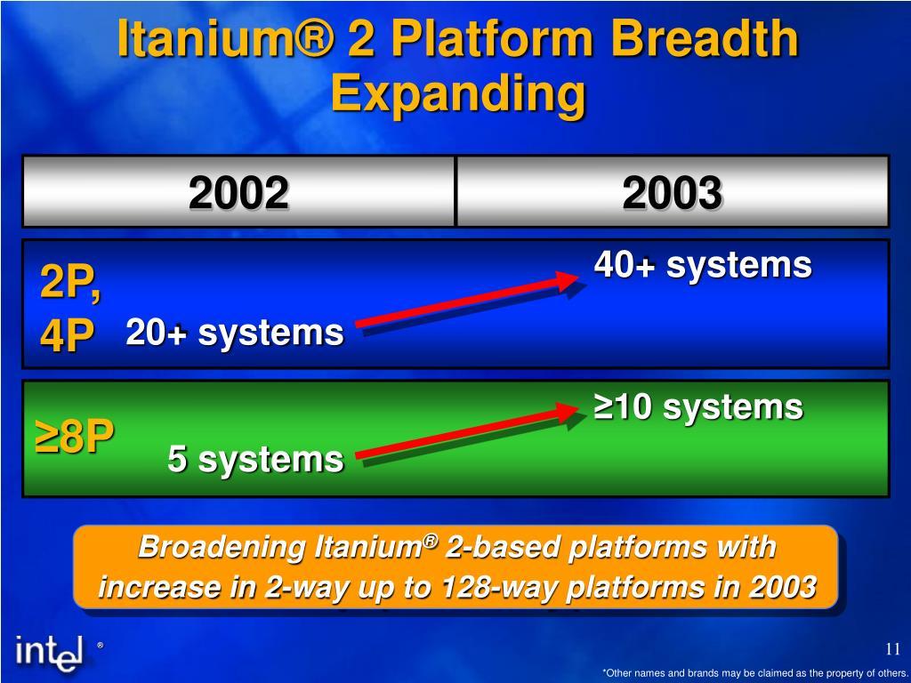 Itanium® 2 Platform Breadth Expanding