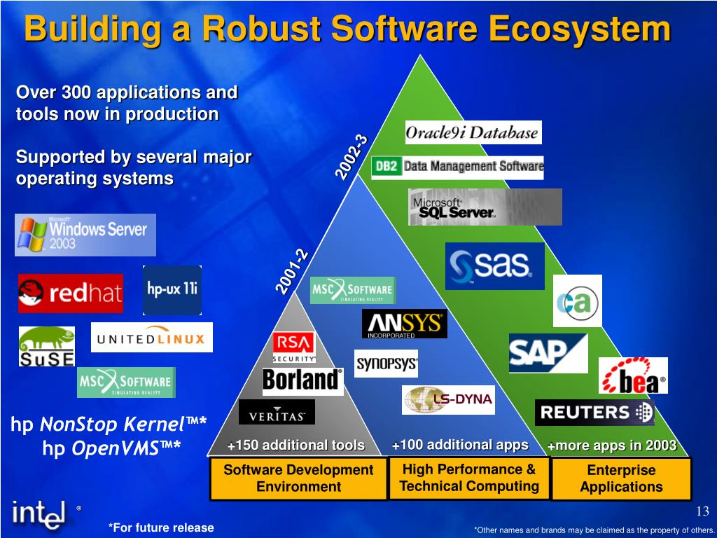Building a Robust Software Ecosystem