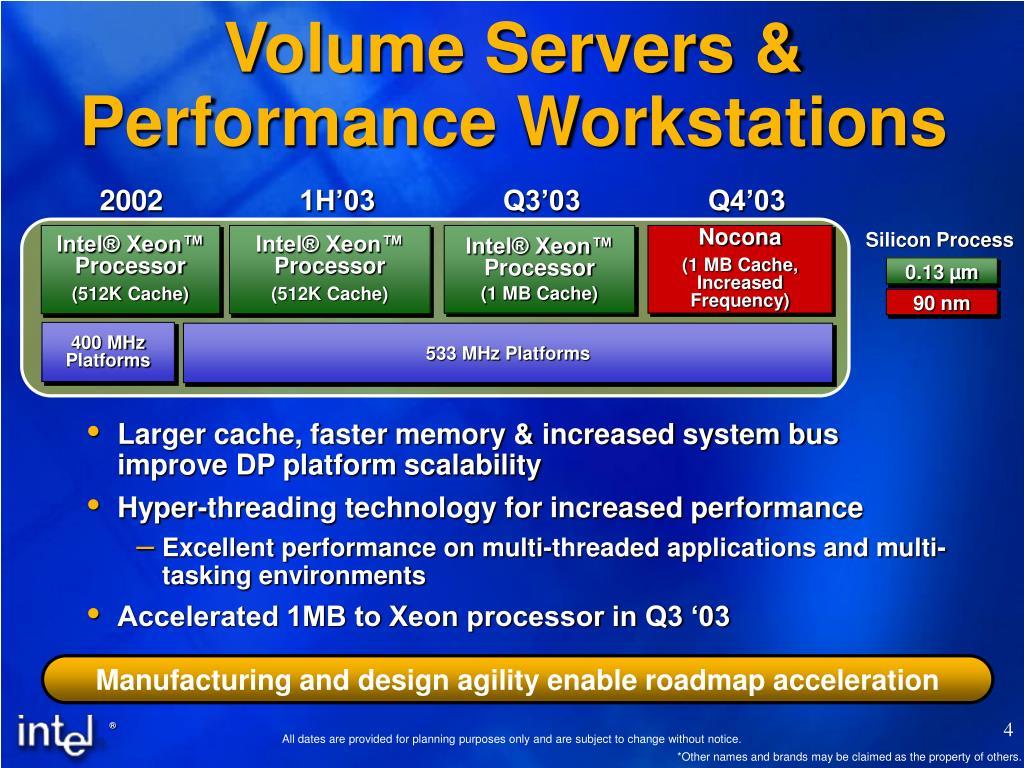 Volume Servers & Performance Workstations