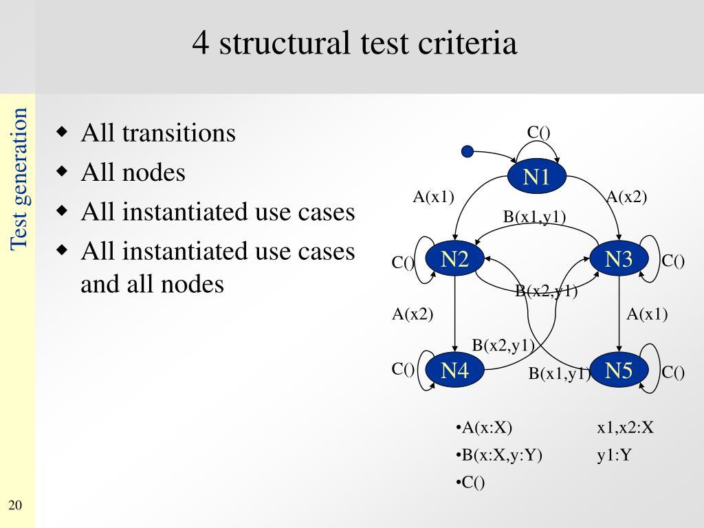 4 structural test criteria