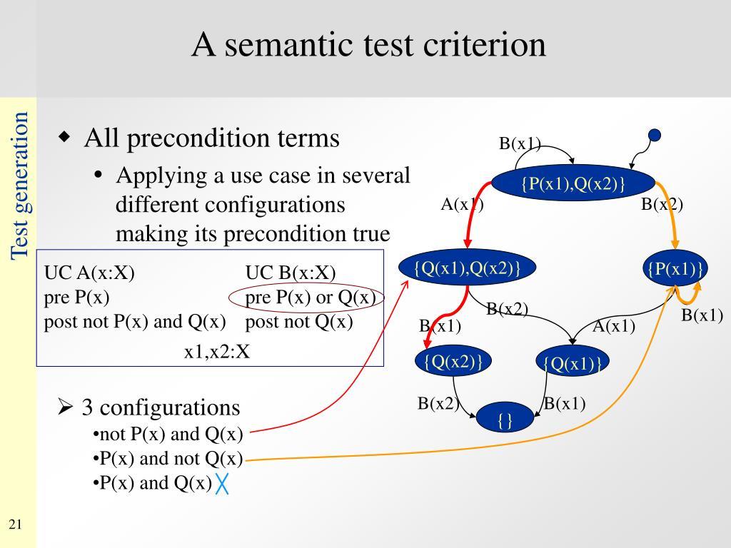 A semantic test criterion