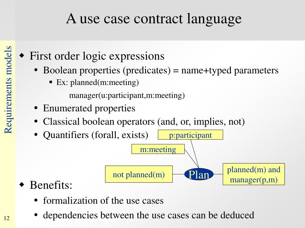 A use case contract language
