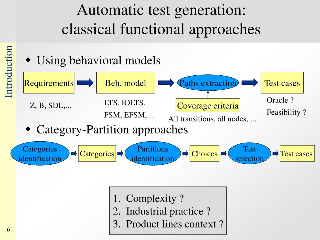 Automatic test generation: