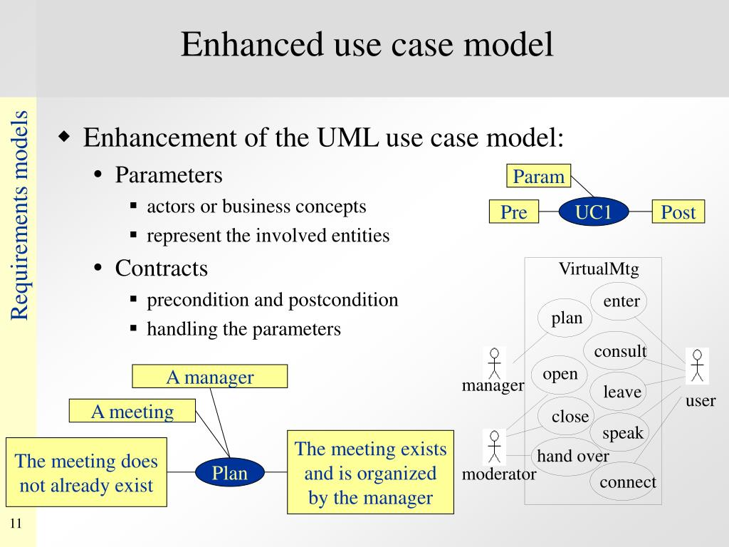 Enhanced use case model