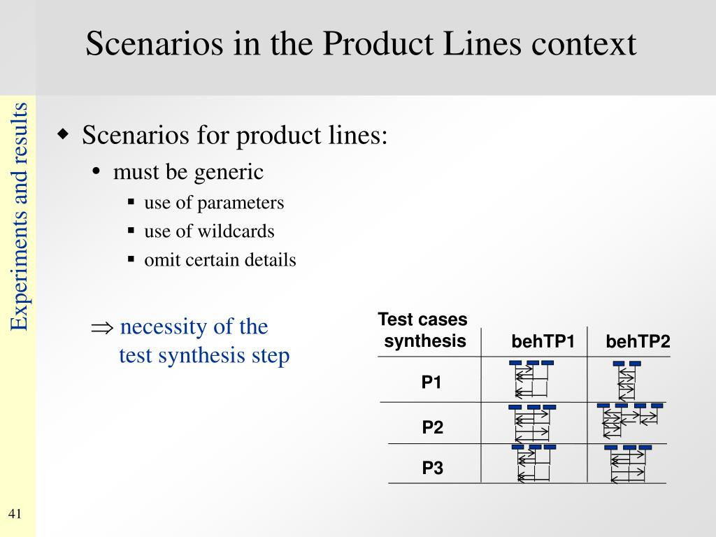 Scenarios in the Product Lines context