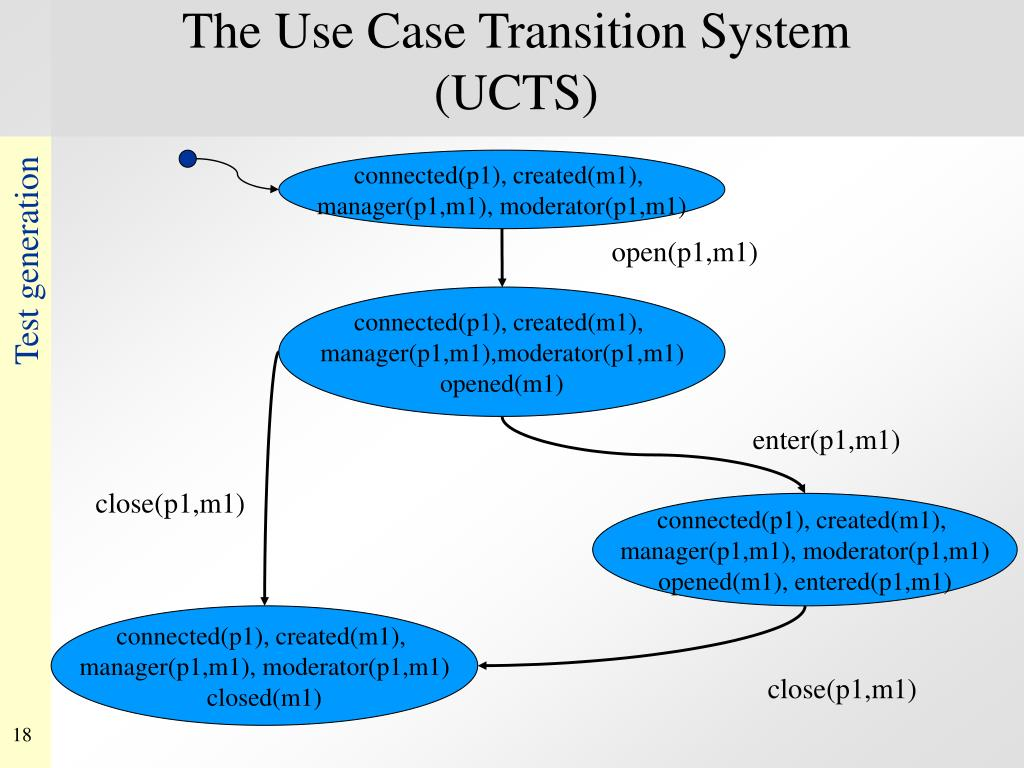 The Use Case Transition System