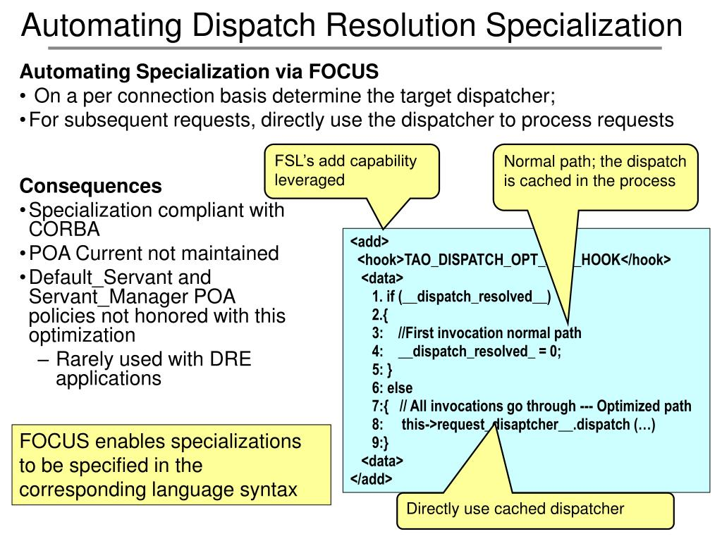 Automating Dispatch Resolution Specialization