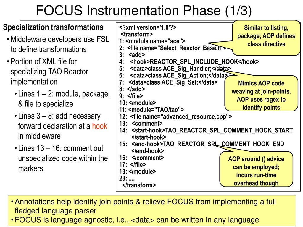 FOCUS Instrumentation Phase (1/3)