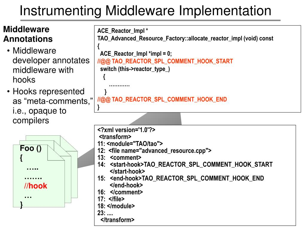 Instrumenting Middleware Implementation