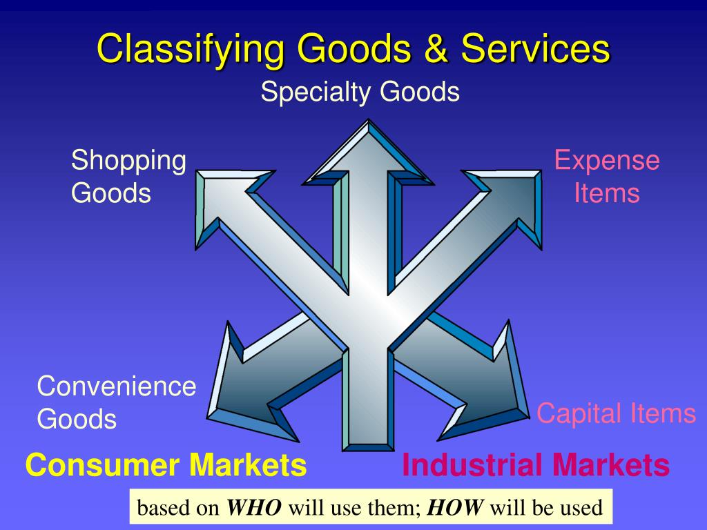 Classifying Goods & Services