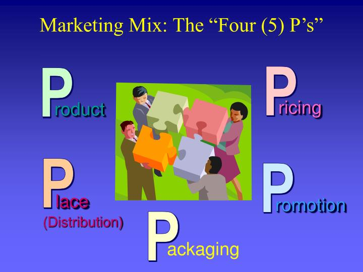 Marketing mix the four 5 p s