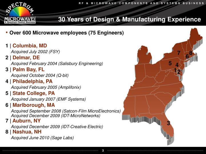 30 years of design manufacturing experience