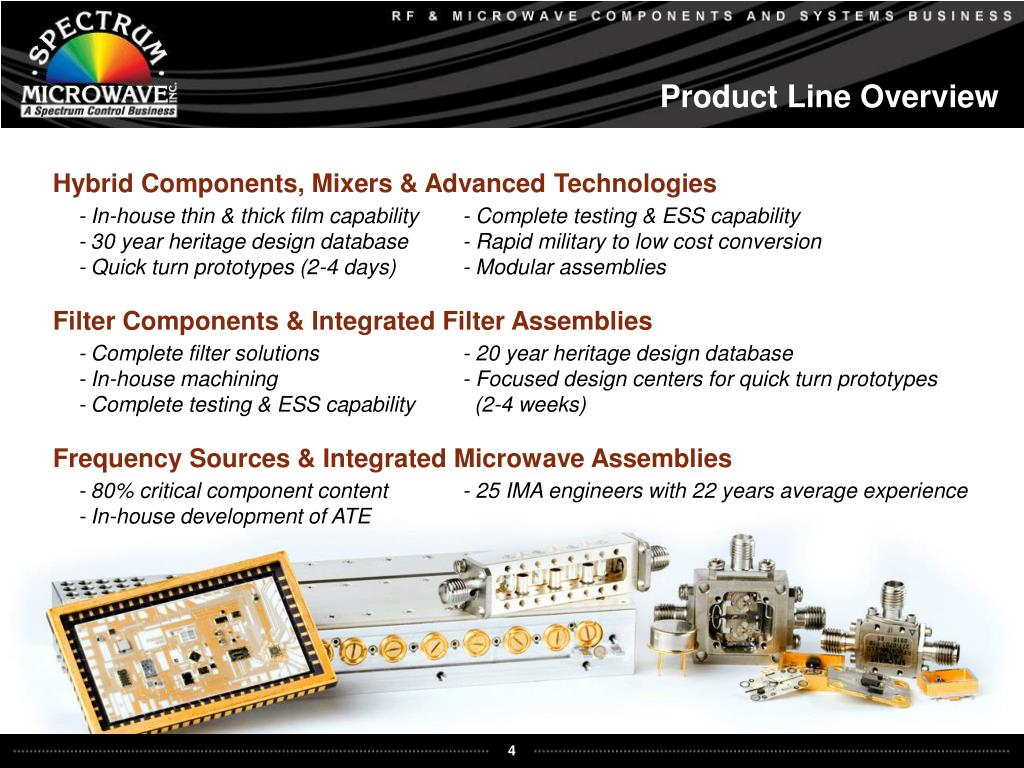 Product Line Overview