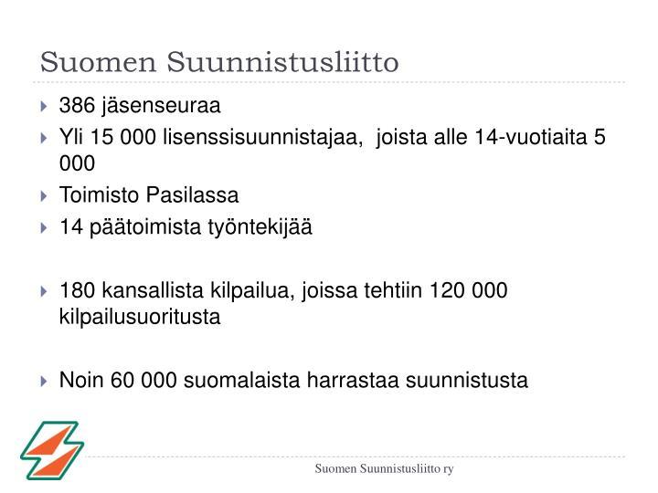 Suomen Suunnistusliitto