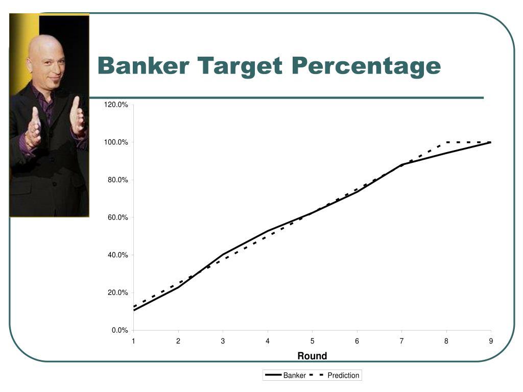 Banker Target Percentage