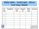make table landscape move not copy details