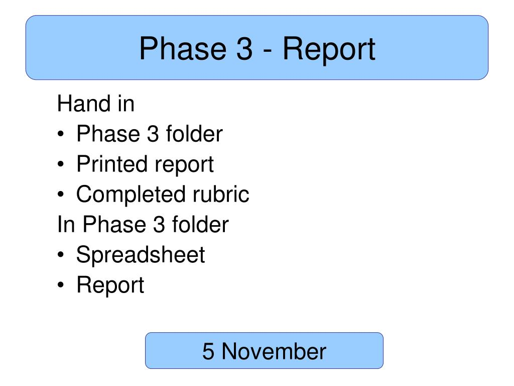 Phase 3 - Report