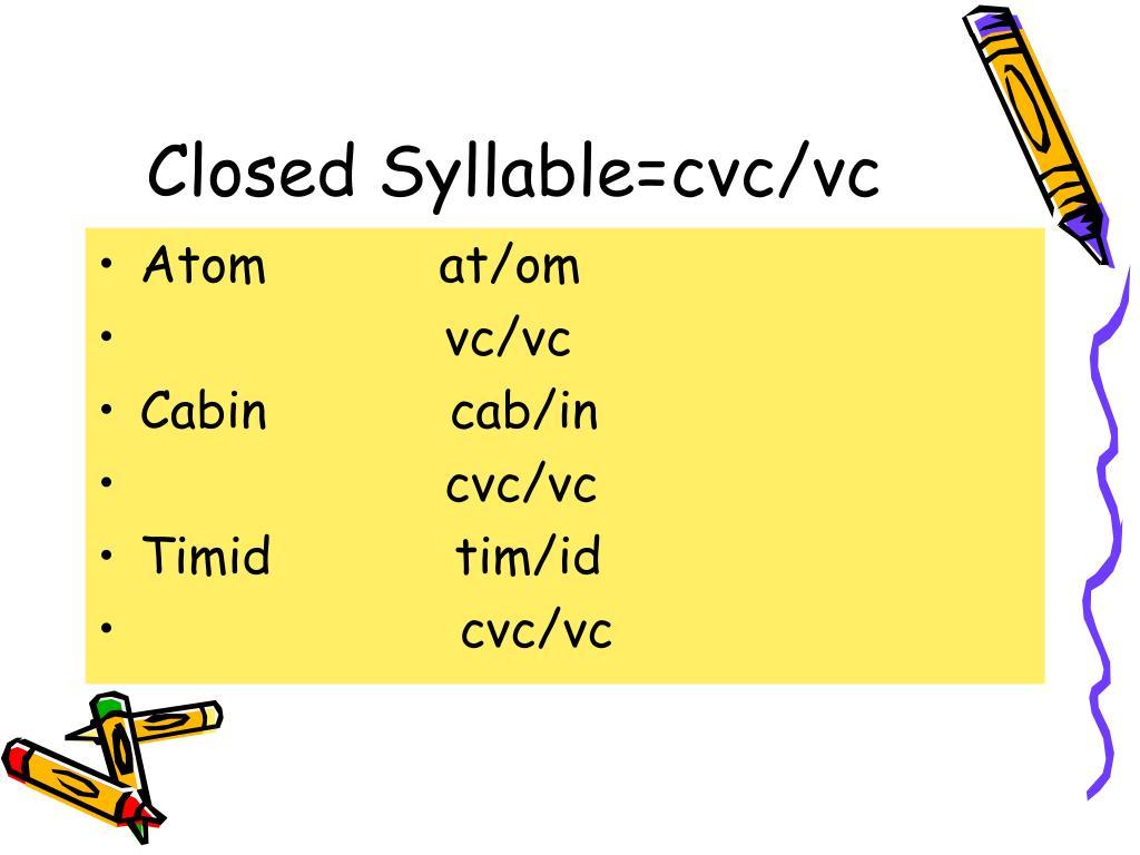 Closed Syllable=cvc/vc