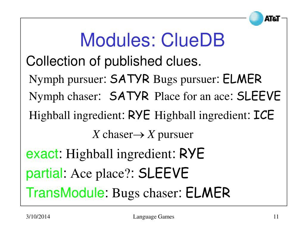 Modules: ClueDB