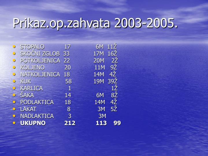 Prikaz.op.zahvata 2003-2005.