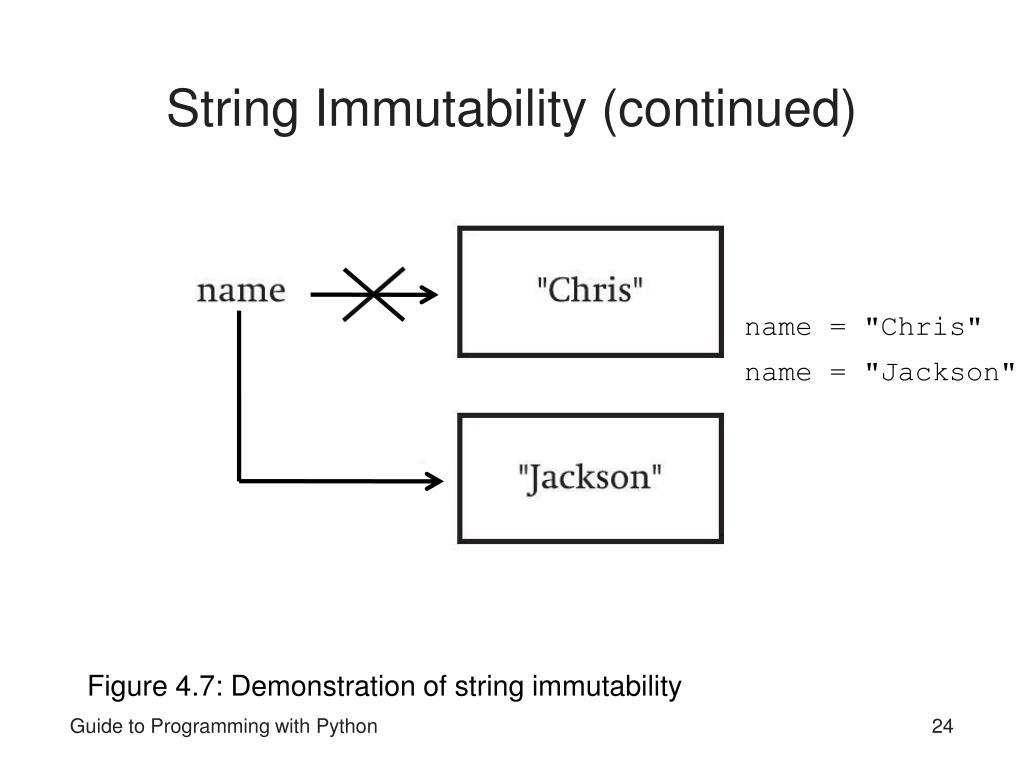 String Immutability (continued)