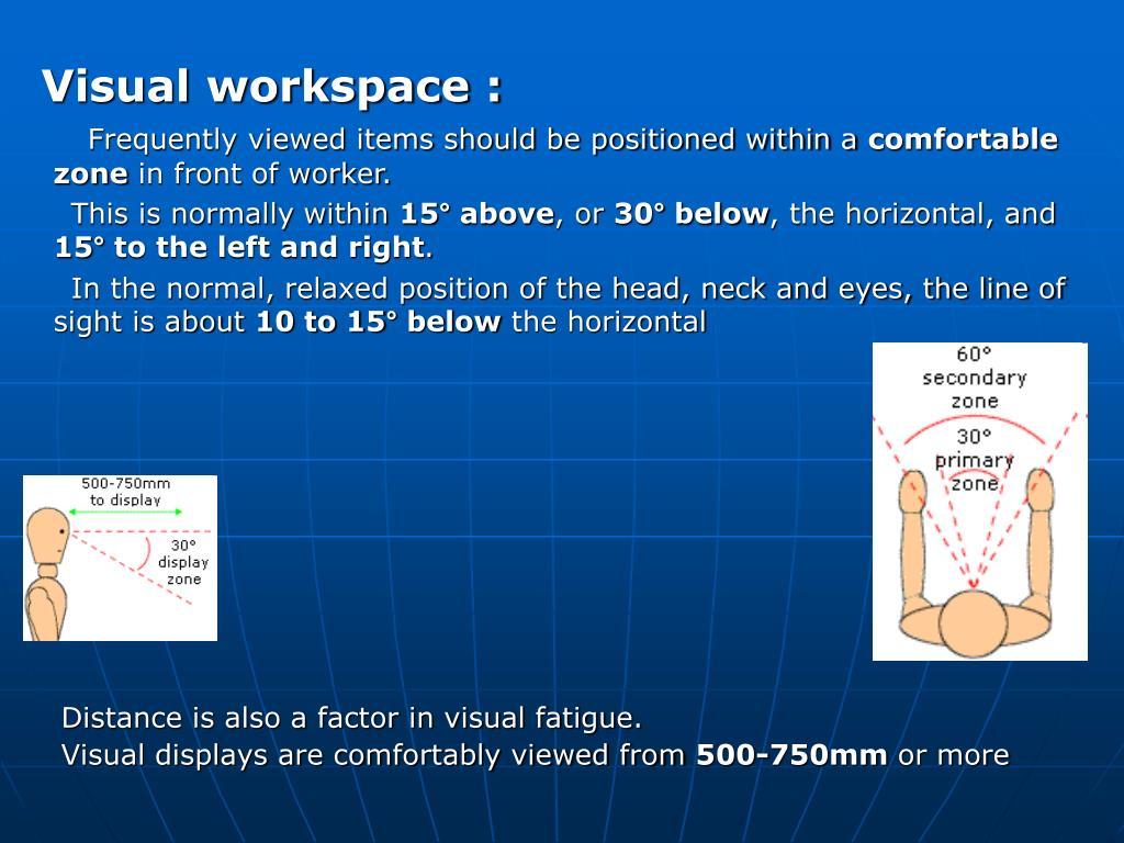 Visual workspace :