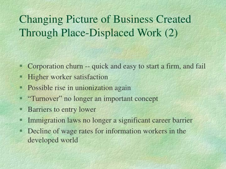 Changing picture of business created through place displaced work 2