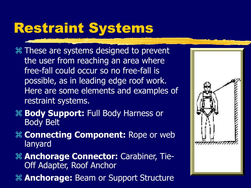 Restraint Systems