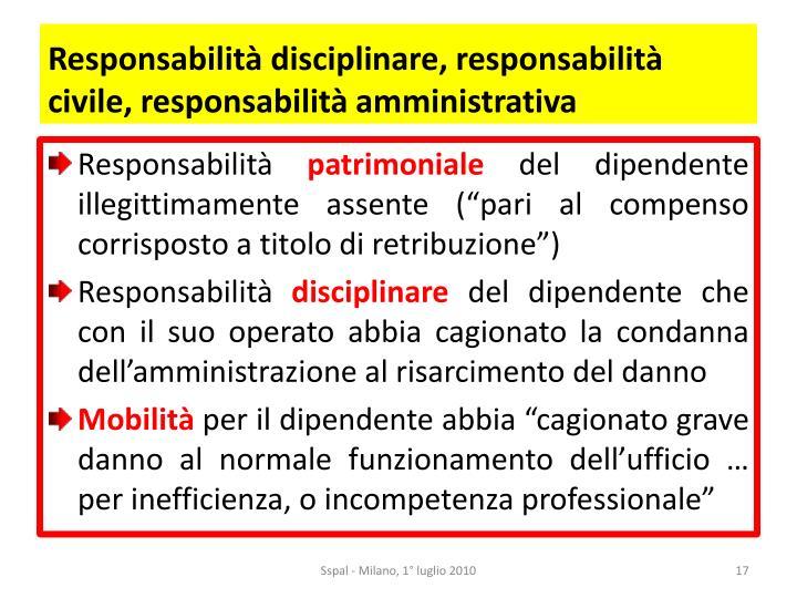 Responsabilità disciplinare, responsabilità civile, responsabilità amministrativa