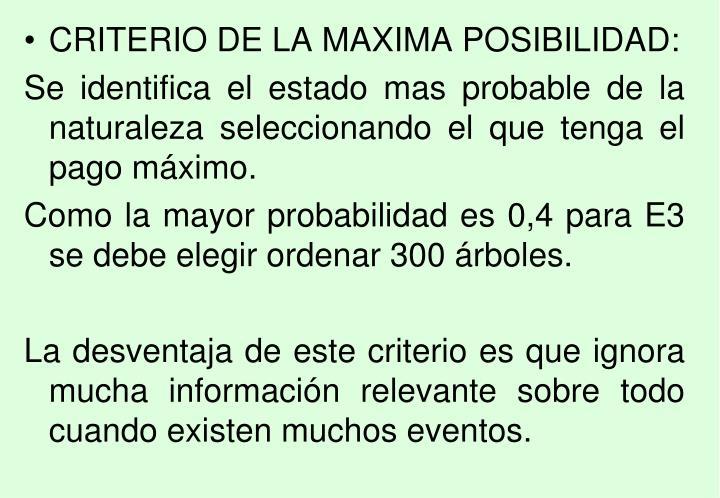 CRITERIO DE LA MAXIMA POSIBILIDAD: