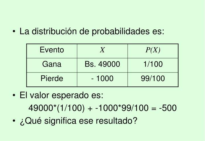 La distribución de probabilidades es: