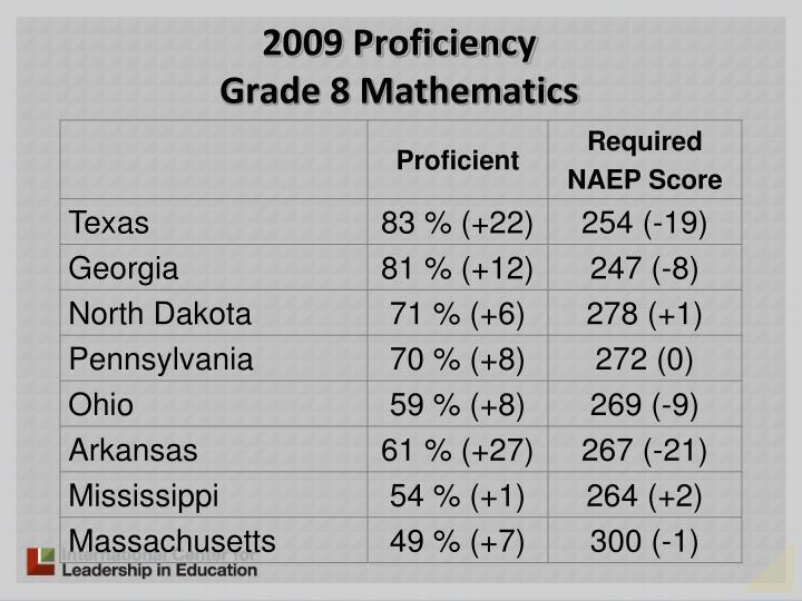 2009 Proficiency