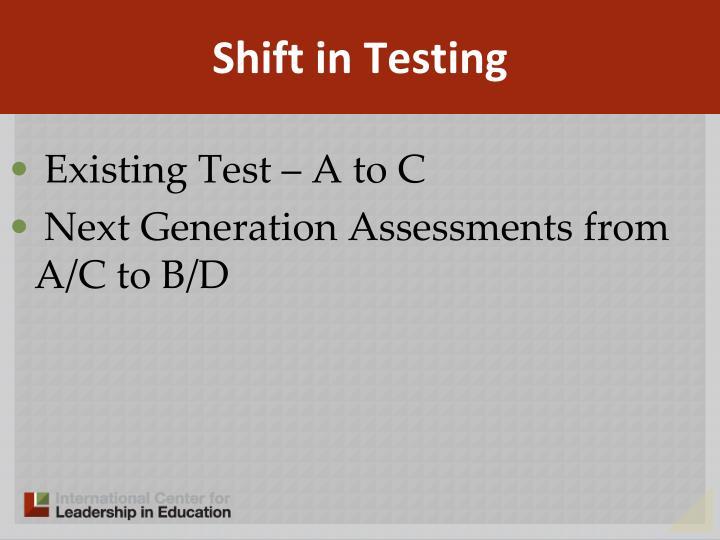 Shift in Testing