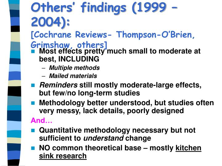 Others' findings (1999 –2004):