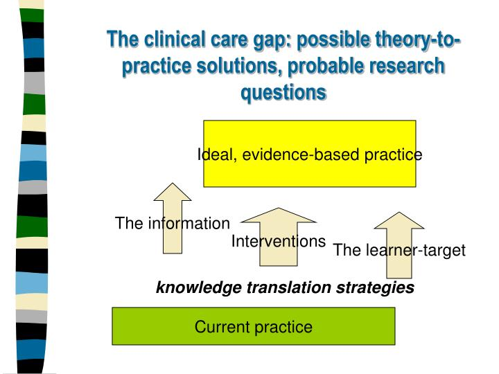 The clinical care gap: possible theory-to-practice solutions, probable research questions