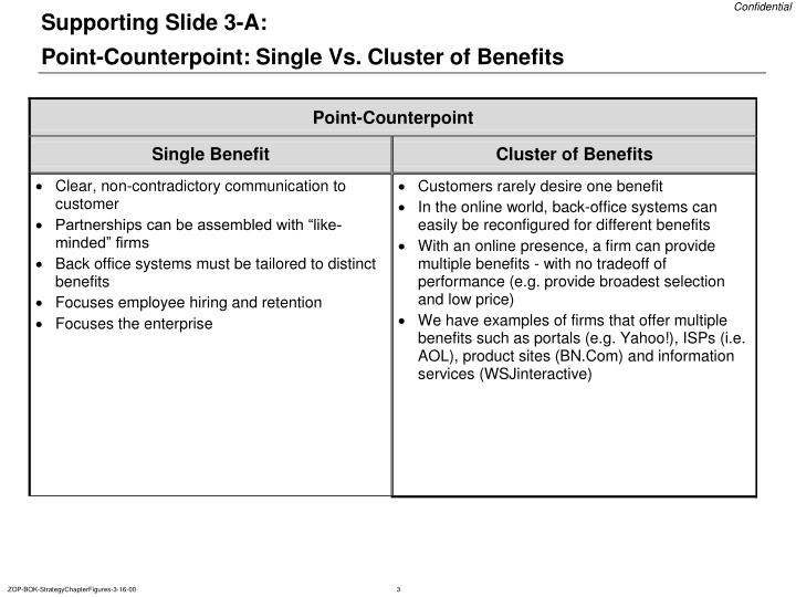 Supporting slide 3 a point counterpoint single vs cluster of benefits l.jpg