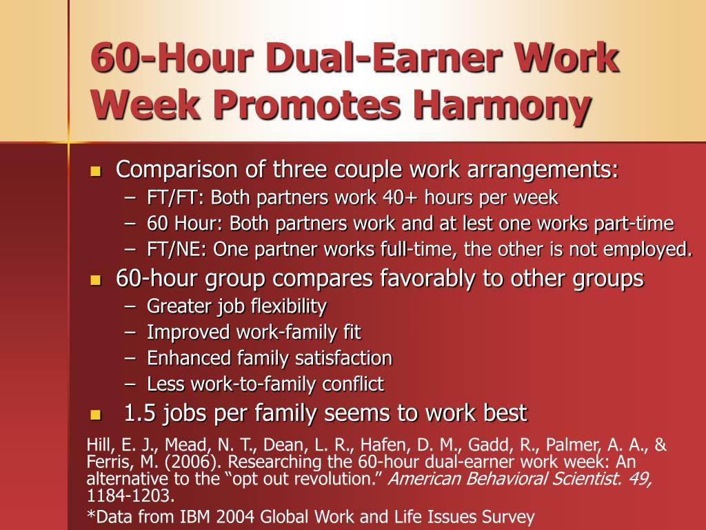 60-Hour Dual-Earner Work Week Promotes Harmony