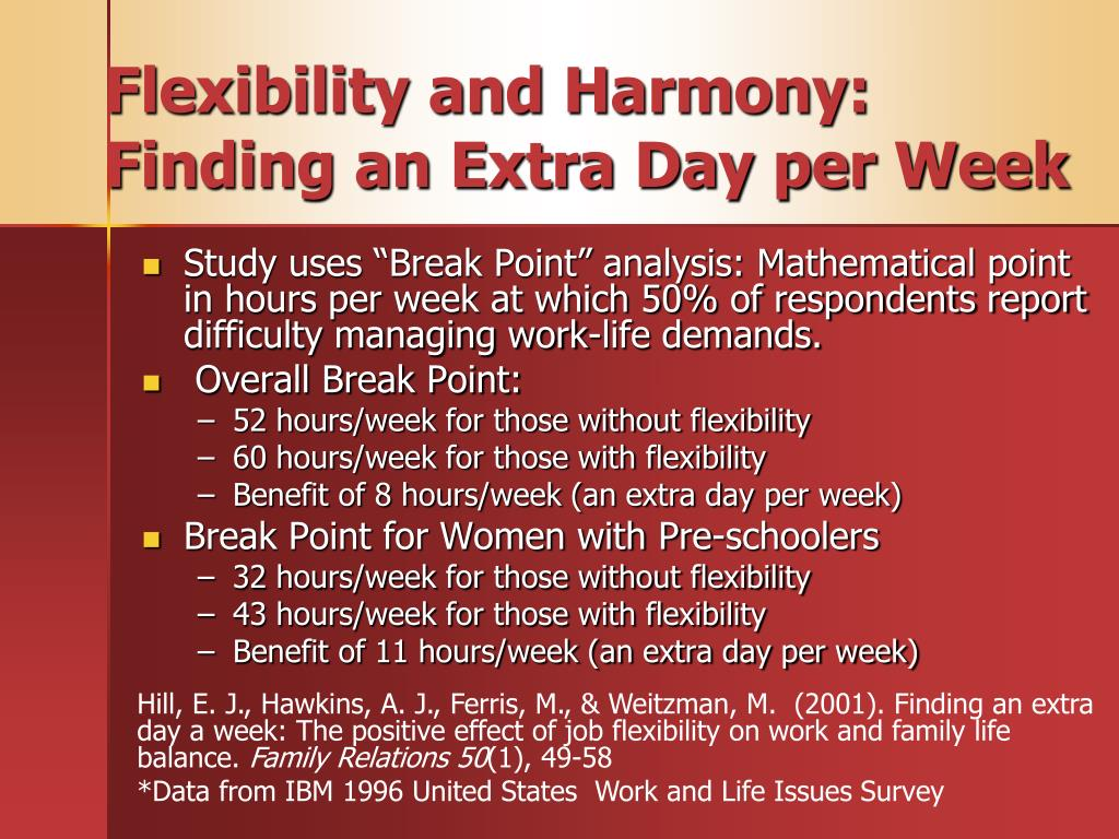 Flexibility and Harmony: Finding an Extra Day per Week