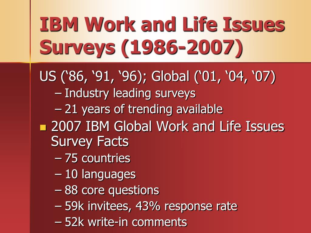 IBM Work and Life Issues Surveys (1986-2007)