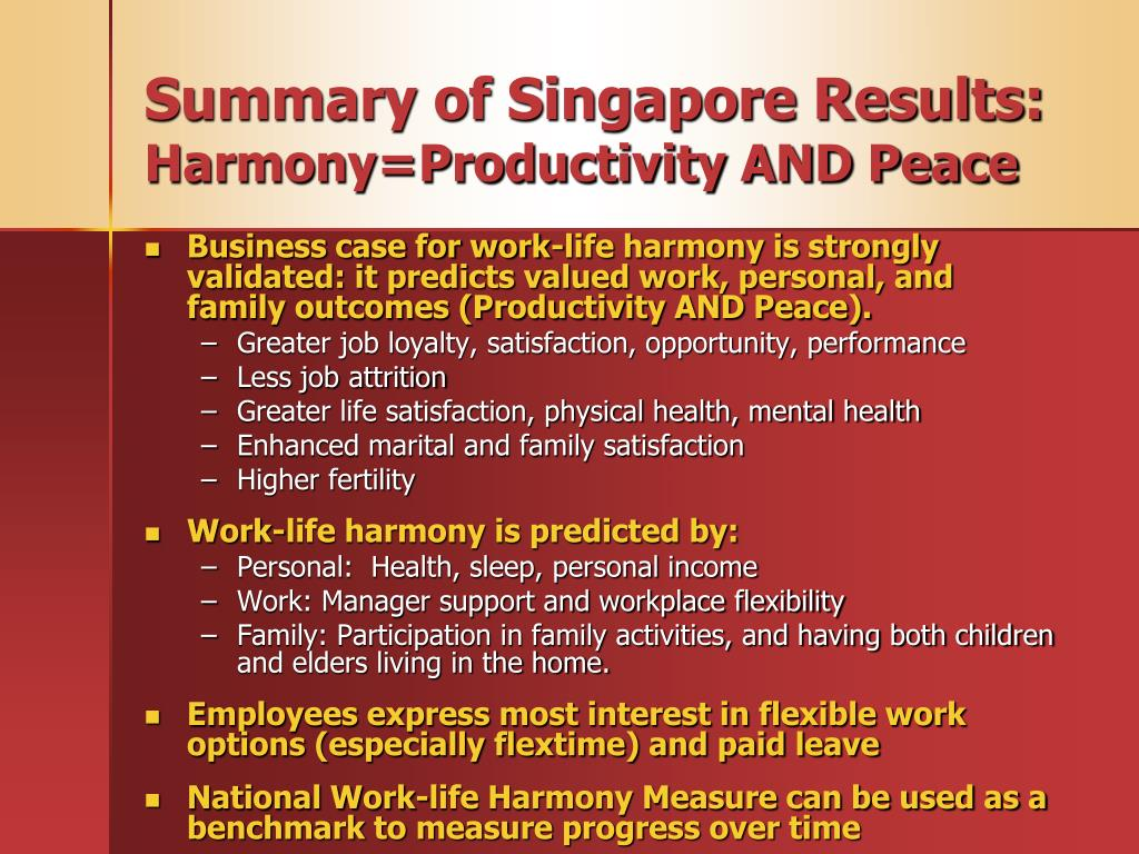 Summary of Singapore Results: