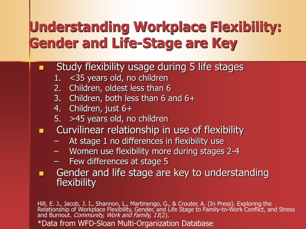 Understanding Workplace Flexibility: