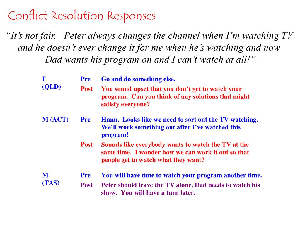 Conflict Resolution Responses