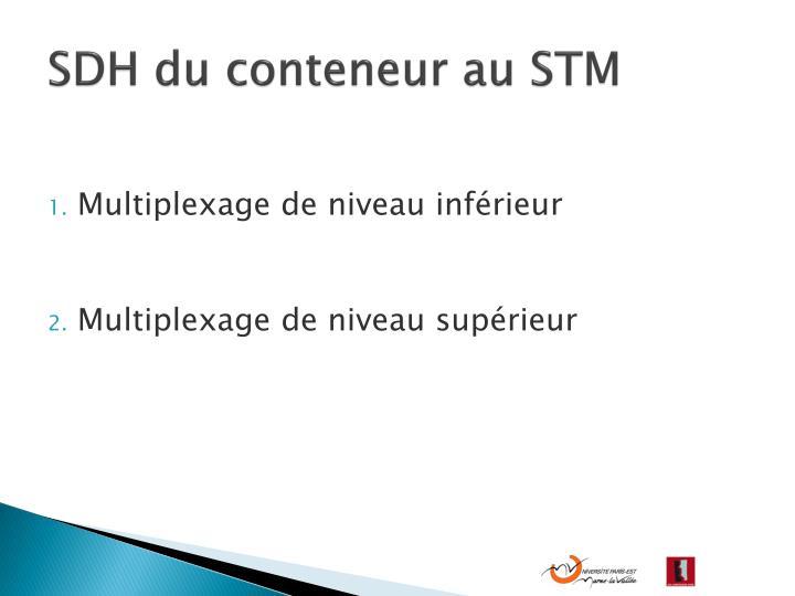 SDH du conteneur au STM