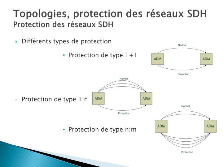 Topologies, protection des réseaux SDH