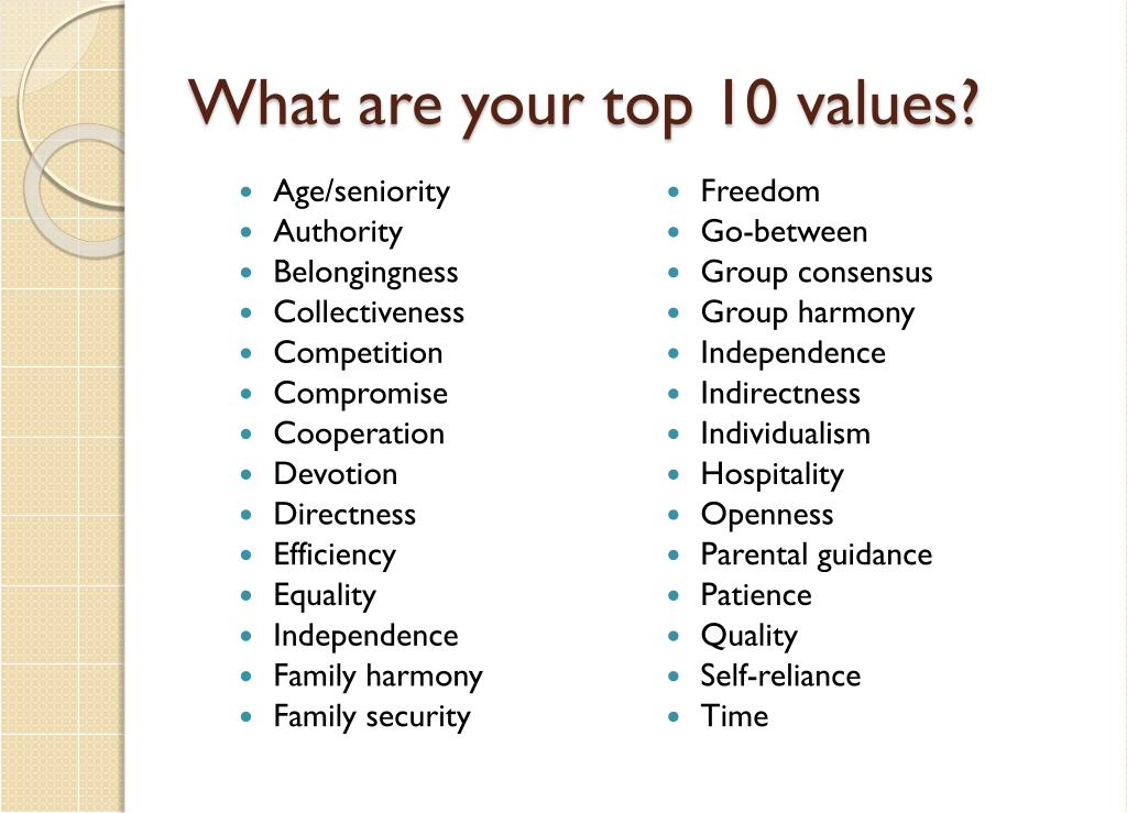 What are your top 10 values?