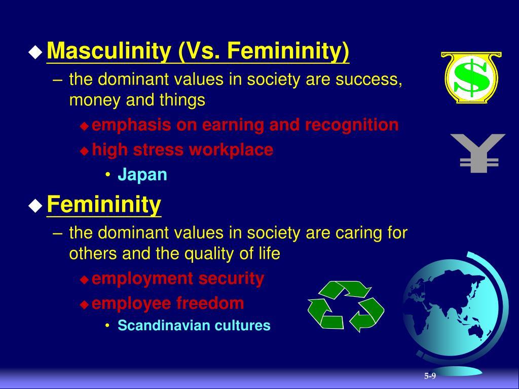 Masculinity (Vs. Femininity)