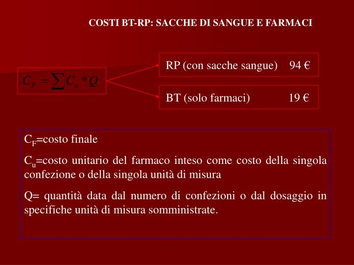 COSTI BT-RP: SACCHE DI SANGUE E FARMACI