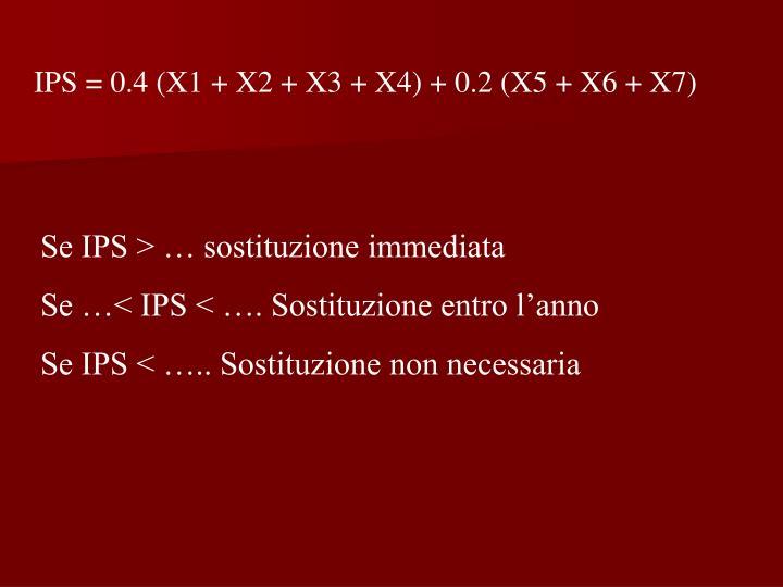 IPS = 0.4 (X1 + X2 + X3 + X4) + 0.2 (X5 + X6 + X7)
