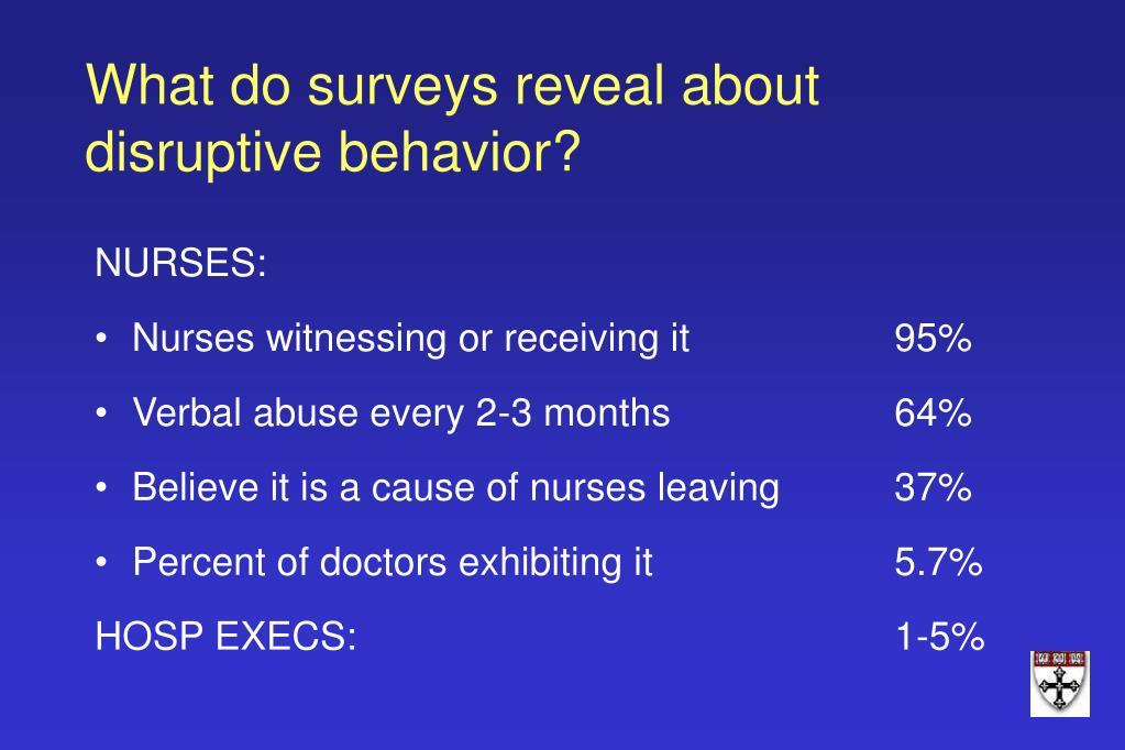 What do surveys reveal about disruptive behavior?